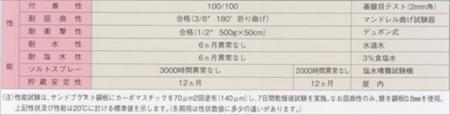 CM15塩水噴霧試験_R.jpg