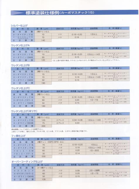 cm-15-shiyou-m.jpg