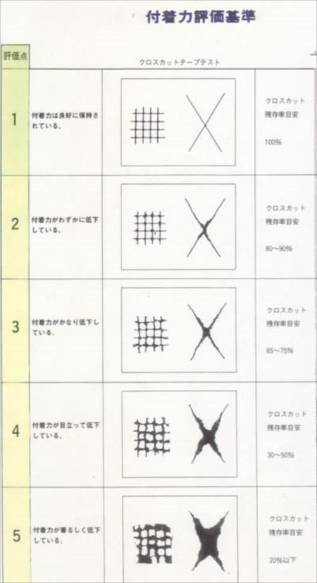 fuchaku-test-m_R.jpg