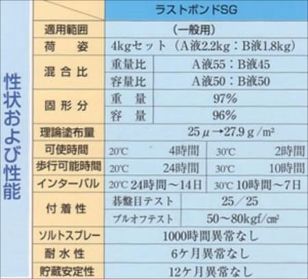 rb-sg-seinouhyou_R.jpg